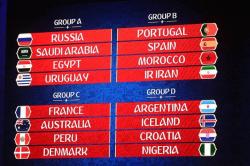 В Кремле определился состав групп Чемпионата мира 2018 года.