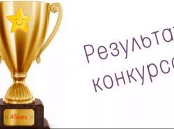 Результаты конкурса репостов в нашей группе VK.
